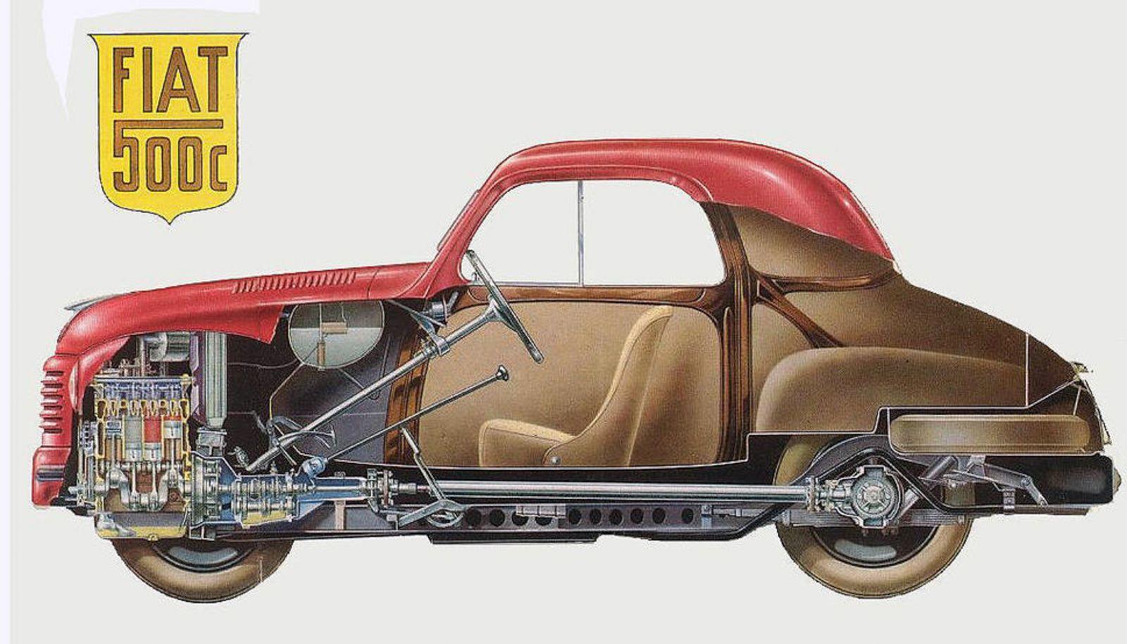 Verkochtfiat Fiat 500c Topolino